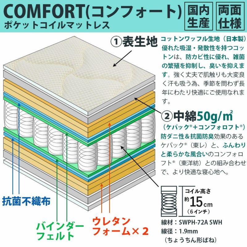 COASTALローベッド ボートハウスカラー セミダブルサイズ 保証書